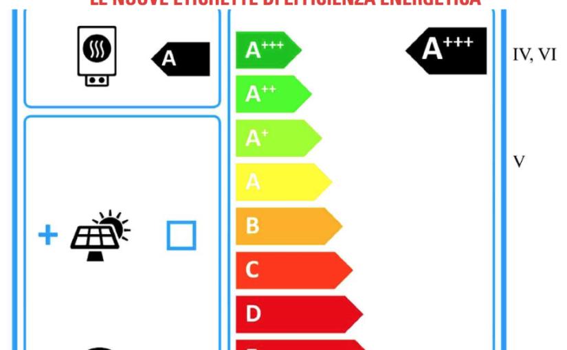 Le nuove etichette di efficienza energetica
